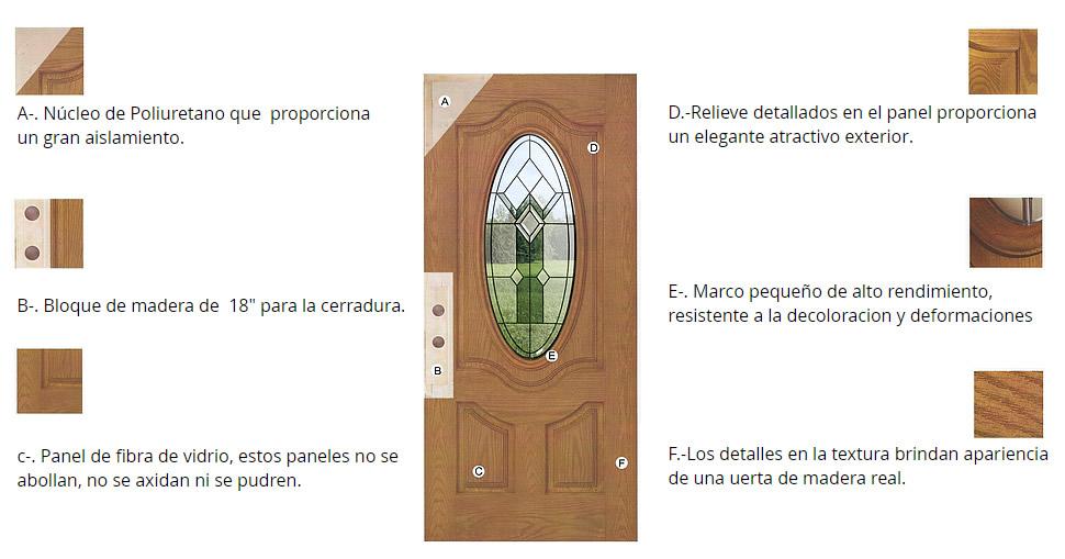 Puertas de fibra de vidrio - Puertas de fibra de vidrio ...